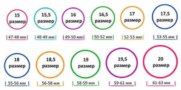 4c7ed0d51bf2ab В таблице Вы найдете соответствия американских(США), английских, немецких и  российских размеров колец.