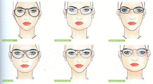 Как правильно подобрать очки для чтения – Как подобрать очки по форме лица,  основные правила при их ... 8b2ca7e8ef6