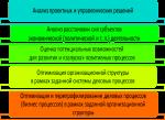 Вопросы интеллектуальные с подвохом – Загадки с подвохом – интеллектуальные вопросы с ответами – запись пользователя Анастасия (id1330375) в сообществе Юмор в категории Разное