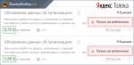 Самые задаваемые вопросы в интернете – AdsMarket — Топ – десятка — Яндекс составил ТОП самых популярных вопросов посетителей