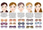 Очки мужские солнцезащитные для овального лица – Солнцезащитные очки для круглого лица. Как подобрать женские и мужские солнцезащитные очки.Подбор оправы для очков по форме лица