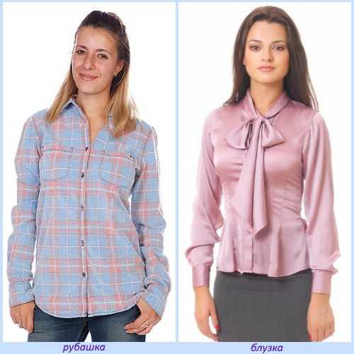 a95911bae10a859 Рубашка обязательно застегивается на пуговицы. Такой же вид крепления вы  увидите на кармашке и рукавах. Еще один обязательный элемент рубашки – это  манжеты.