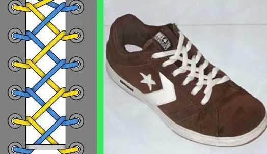 fc770db1 Как правильно шнуровать мужские туфли – классика на толстой подошве ...