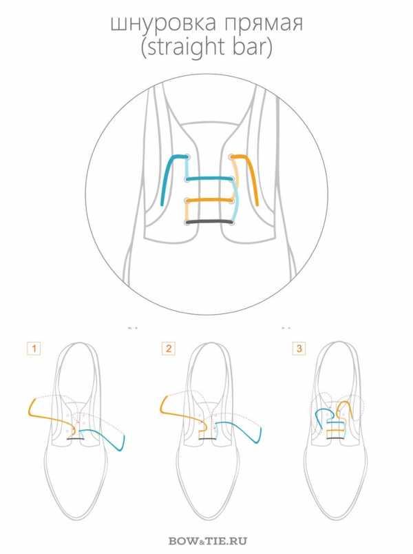 bfae3ddb Небольшое неудобство состоит в том, что есть сложность при затягивании  шнурков на плотно сидящей обуви.