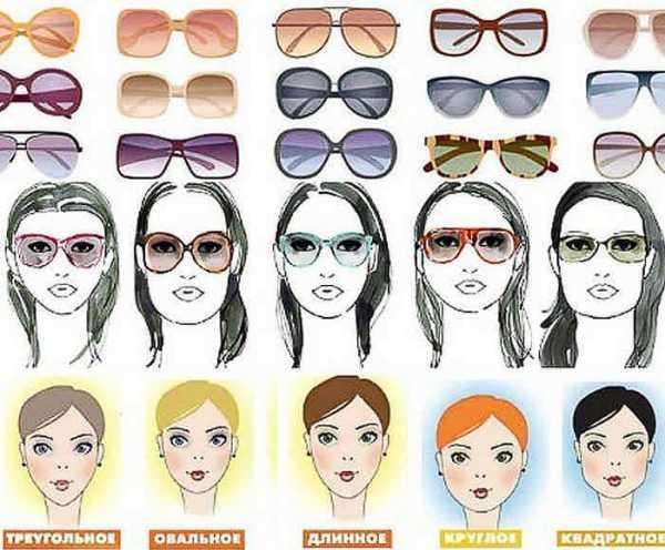 a6e64df9bd34 Как выбрать форму очков по типу лица – ➀ Как подобрать очки по ...