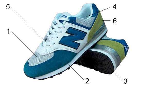 6736ae76 Виды кроссовок – виды, производители и отзывы. Как правильно выбрать ...